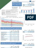 SpainDESIcountryprofile.pdf
