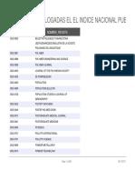 Revistas Homologadas El El Indice Nacional Publindex - Segunda Actualizaci n