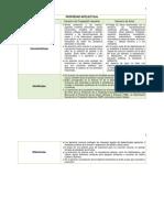propiedad intelectual y propiedad industrial semejanzas diferencias