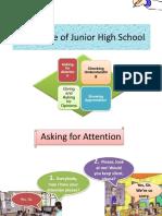8th Grade of Junior High School 1st Kd