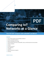 Wi SUN Alliance Comparing IoT Networks r1 (1)