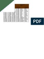 360726375 Nl15 Juarez Otiz Daniel Ejercicio 2 Integra 1