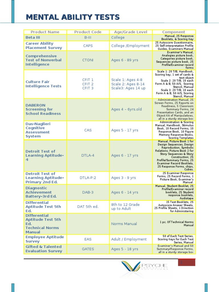 Mental Ability1 | Test (Assessment) | Intelligence Quotient