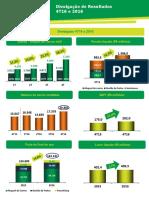 Earnings Release 4T16 Port