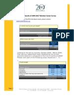 Career Survey CISSP-2009