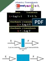 analisis cuantitativo uv vis .pptx
