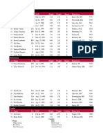 Riders Roster.pdf
