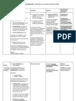 Estructura Social de La Experimentación en Psicología