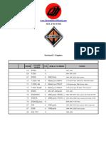 International Parts Catalog