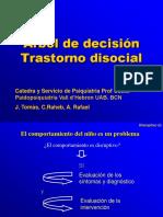 Arbol de Decision Trastorno Disocial