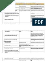 1.1.1.4 Hasil Identifikasi Kebutuhan & Harapan Masy Yg Dikumpulkan Mll Survey Atau Lainnya