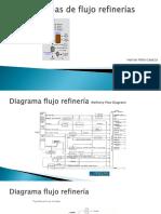 9.-Diagrama Flujo Refinerias