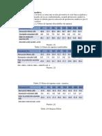 Calculo de Protección Auditiva