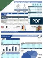 MIRA Kauai Statistics September 2017