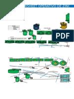 Flosheet Modicado Flotación Pb y Zn Planta Azul Cocha -420 Tmdh