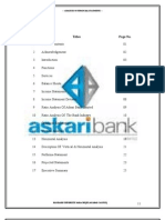 Askari Bank Ratios Analysis