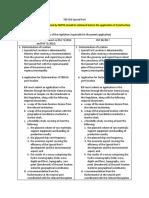 Comparizon PM 20 2017 and PM 51 2011 (and Its Amendment)