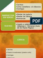 LA LÍRICA MEDIEVAL.pptx
