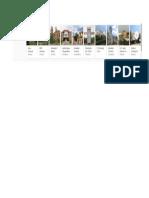 Top 10 Universities Tamilnadu - Copy