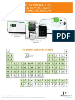 Atomic Spectroscopy Family Poster