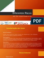 Diferentes Riscos - Trabalho de Riscos.pptx