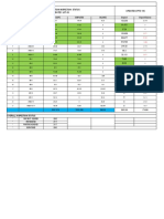 Rfcl Project Sheet Area Wise