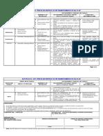 Ast Uco-cco 004 Puesta en Servicio de Un Transformador de 60-10 Kv