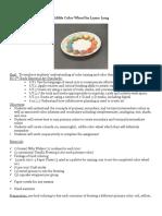 Edible Color Wheel Art Lesson Plan
