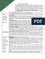 OCS_4.1_Resumen reglas español