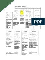Cartel de Contenidos de Ciencia y Ambiente