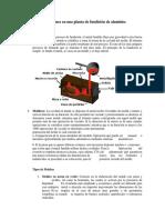 Procesos y Operaciones en Una Planta de Fundición de Aluminio