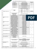 Des - Criterios de Distribución Dotación 2017