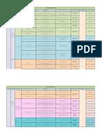 Cronograma Fase 2 - Análisis 2017