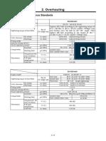 Especificaciones Motor 4lei