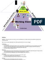 Class Race Gender Pyramid_with definitions.docx