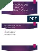 Jerarquía de Las Normas Internacionales Expo