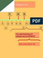 SeminAPPConamaMaJoseIntrodCodFlor.pdf