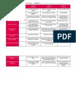Rúbrica de Las Operaciones BásicasALUMNO - Documentos de Google