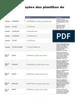 Lista de Funções Das Planilhas Do Google