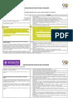 Roles y Funciones dentro del Movimiento Scout