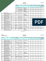 Res285-17 - Pict 2016 Anexo Financiados Temas Abiertos Tipo a,b,d - Proceso de Adjudicacion - Proyectos Aprobados