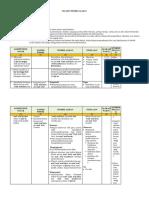 SILABUS QURAN HADITS_Kls 8 - Copy.pdf