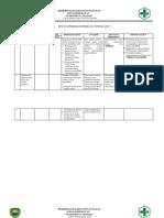 6.1.2.4 RENCANA PERNAIKAN KINERJA BERDASARKAN HASIL MONITORING.docx