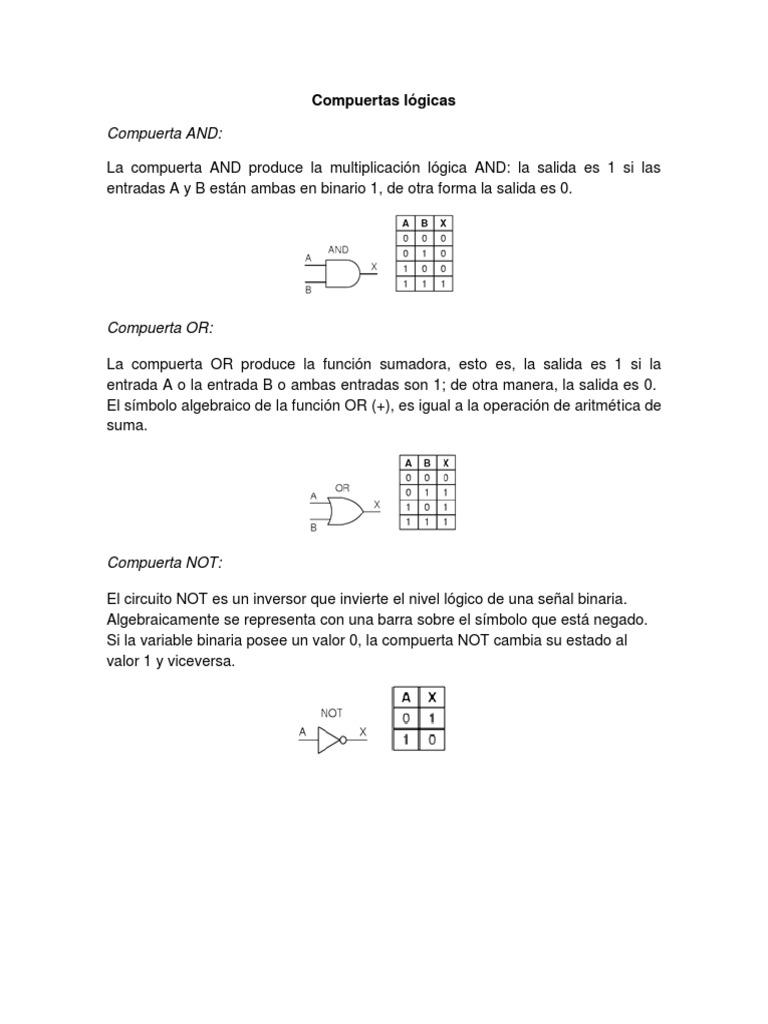 Circuito Not : Compuertas lógicas