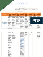 webquest sobre webquests - plantilla roles