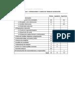 PLANTILLA MÓDULO 7- Diseño operativo del plan