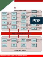 Diagrama de Relaciones GIL