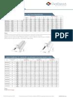 CD FurringChannel Properties&Spans