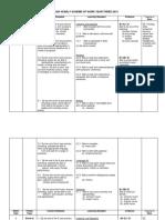 English Yearly Scheme of Work Year Three 2015-1