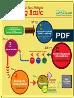 StockInvestmentStartingGuide.pdf